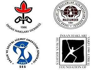 İnsan Hakları Örgütlerine 301 soruşturması