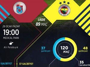 Trabzonspor ile Fenerbahçe 121. randevuda