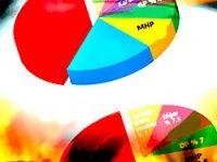 MHP için tehlike çanları!
