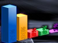 2012'de yapılan 5 seçim anketinin sonuçları