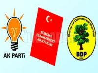 AKP ile BDP anayasayı görüşecek