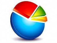 Metropoll: Cumhur İttifakı'nın oy oranı yüzde 36.5